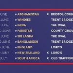 Australia Team Schedule ICC Cricket World Cup 2019 - Complete Australia Fixtures CWC 2019