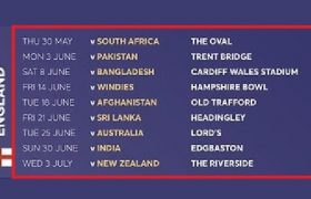 England Team Schedule, Fixtures, Time table and Matches of ICC CWC 2019