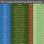 ICC Cricket World Cup 2019 Schedule PDF Download and CWC Schedule PDF HD Image – World Cup 2019 Schedule, Time Table, Fixtures