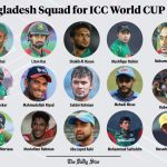 Bangladesh National Cricket Team for ICC World Cup 2019
