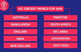 ICC Cricket World Cup Format and Rules