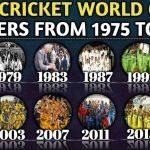 ICC Cricket World Cup Winners – List of World Cup Winner Since 1975 – 2015