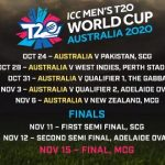 ICC Men's T20 World Cup 2020 Date Venue Schedule - T20 WC 2020