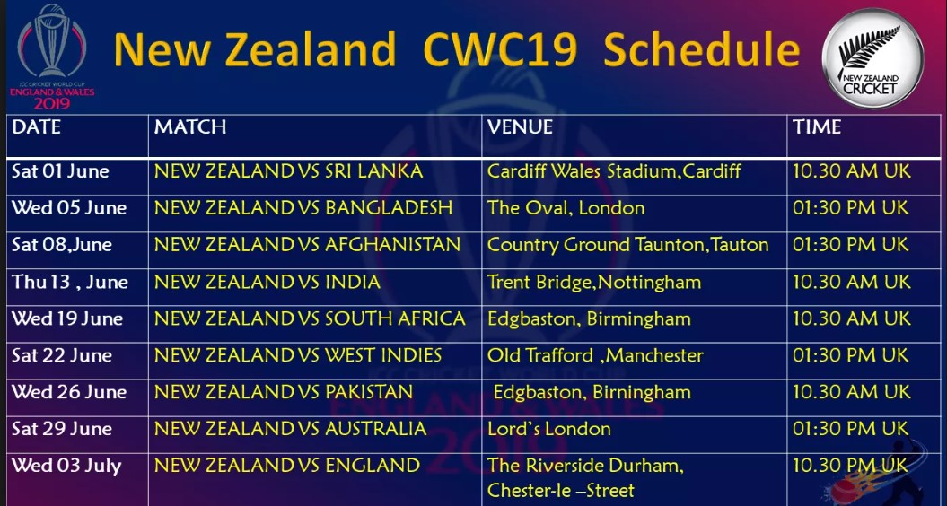 Team New Zealand Schedule, Fixtures, Time table for ICC Cricket World Cup 2019