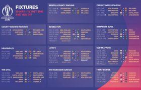 ICC Cricket World Cup 2019 Venue