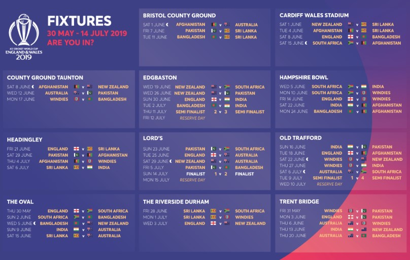 Icc Cricket World Cup 2019 Venues And Matches Complete Details