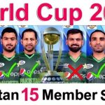 Pakistan National Cricket Team for ICC Cricket World Cup 2019