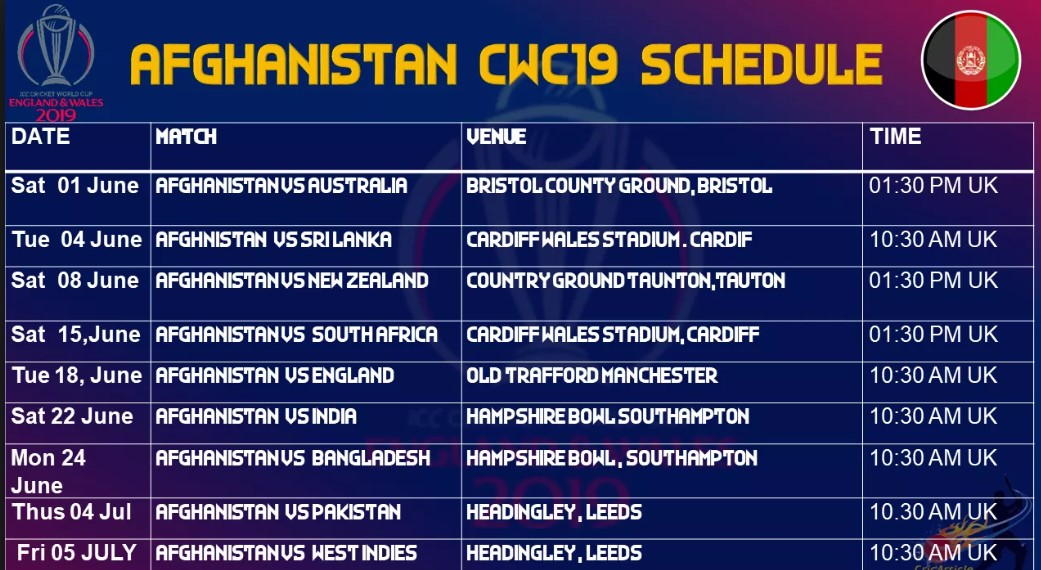 Afghanistan CWC Schedule for ICC CWC 2019