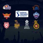 IPL 2020 Teams, Players List of all teams, Full retained squad after auction