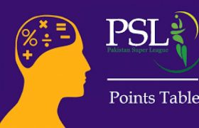 HBL PSL 2020 Points Table