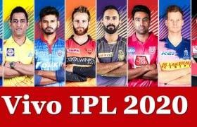 IPL 2020 LIve Score